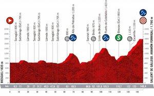 La Etapa 6 de la Vuelta a España