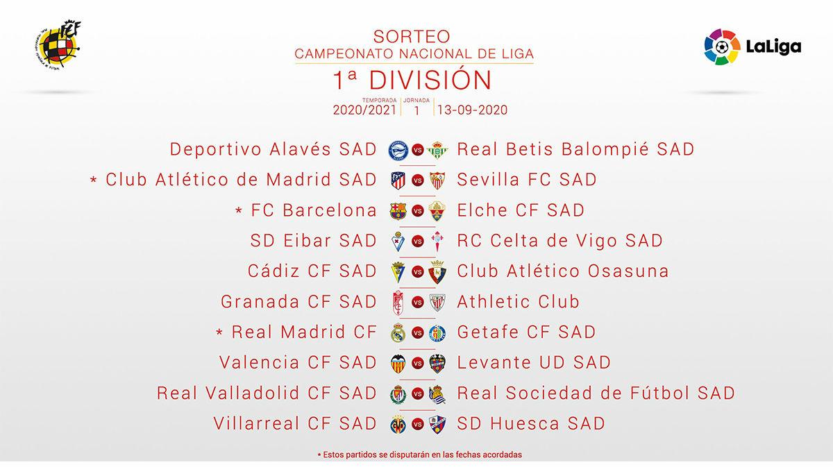 Calendario Liga Santander 2020 2021   Primera División