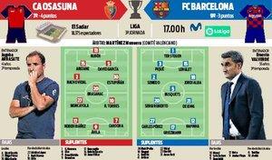 El Barça visita El Sadar con el objetivo de sumar los tres puntos