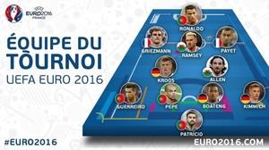 Este es el equipo ideal de la Eurocopa, según la UEFA