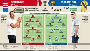 La previa del Granada CF - FC Barcelona de este sábado en el Nuevo Los Cármenes