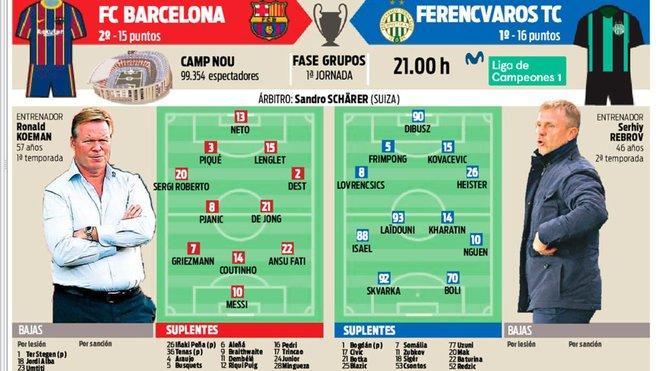 Coutinho, Ansu... and finally Pjanic to start for Barça vs. Ferencvaros