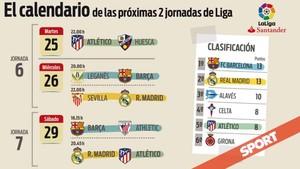 El calendario del FC Barcelona, Real Madrid y Atlético en las dos próximas jornadas de la Liga 2018-19