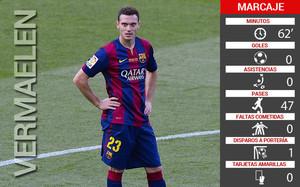Los números del marcaje de Thomas Vermaelen ante el Deportivo