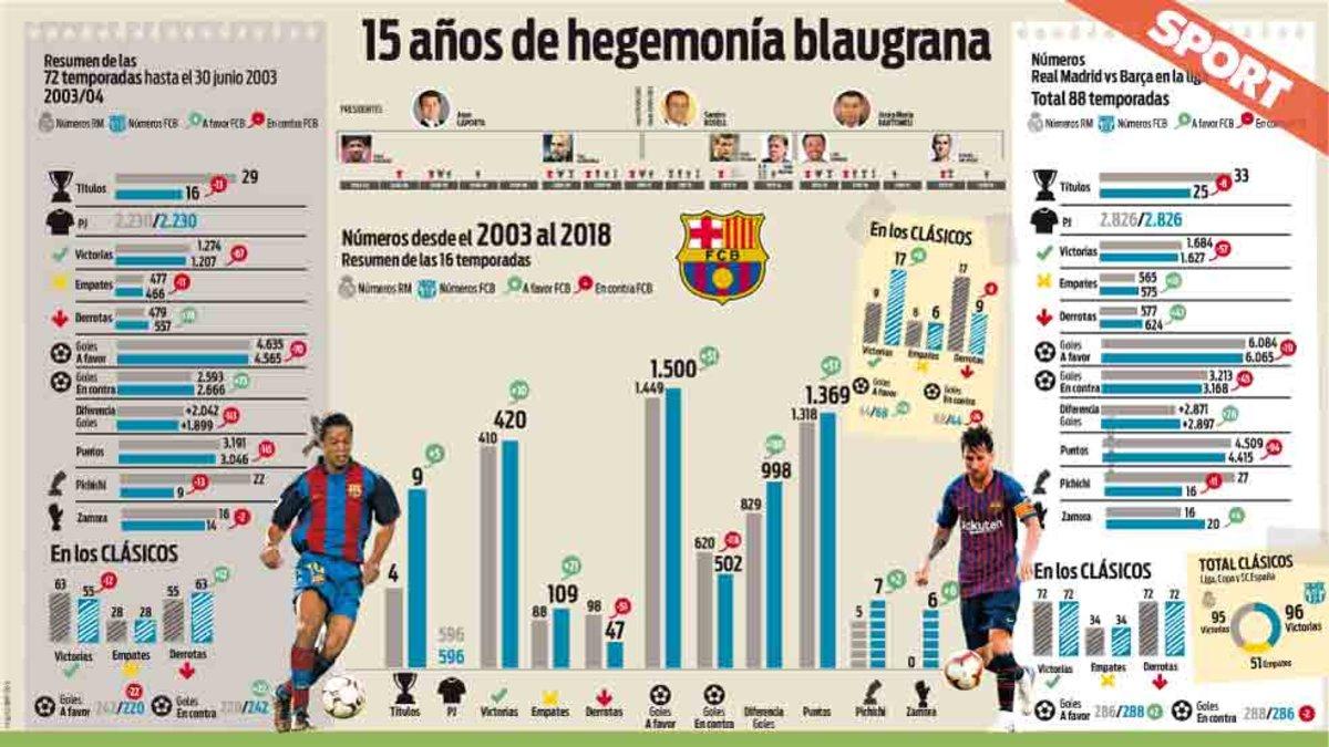 La remontada del Barça que cambia la historia de LaLiga b65009e4320