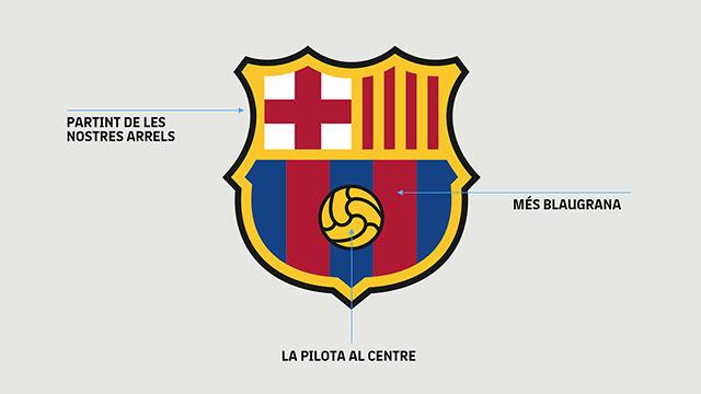 Estos son los cambios en el nuevo escudo del Barça