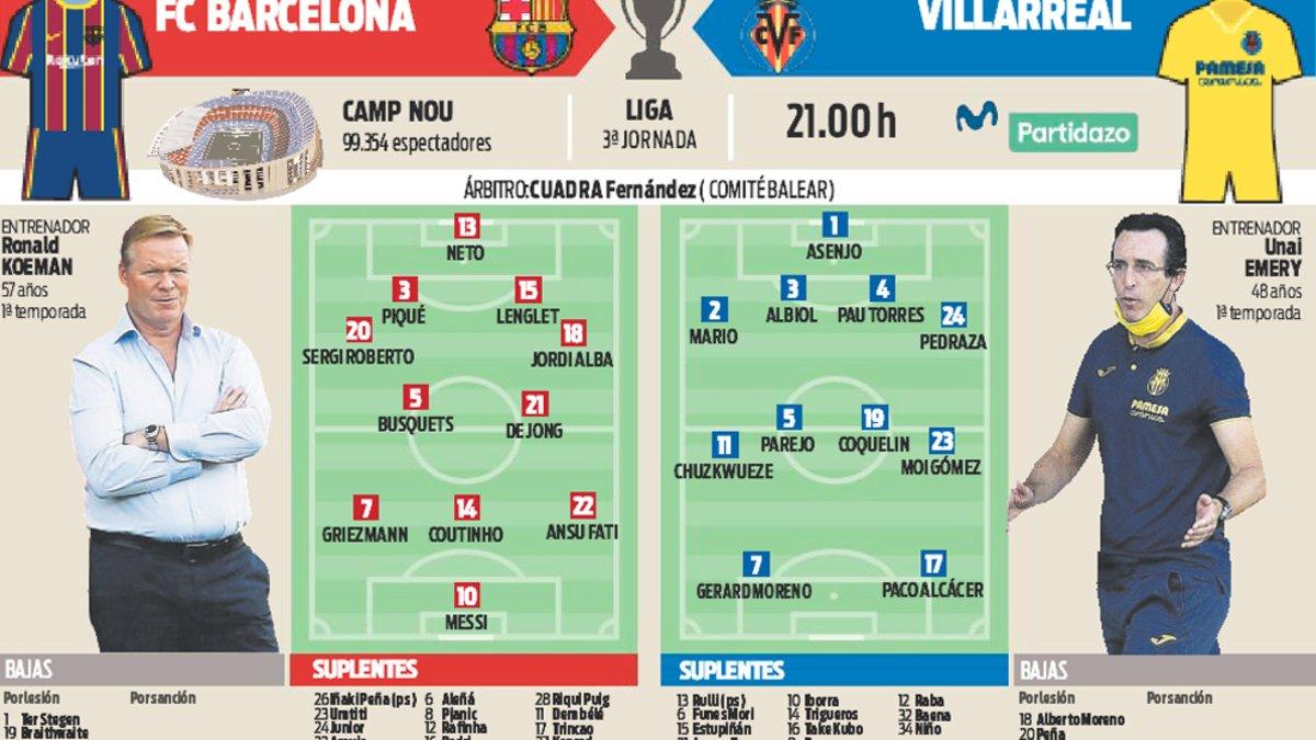 Barcelona vs Villarreal Predictions and Tips 24.09.2019  |Barcelona- Villarreal