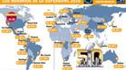 Horarios de la Superbowl en el mundo