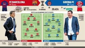 La previa del FC Barcelona - Girona FC de este domingo, correspondiente a la 5ª jornada de Liga