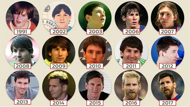 La metamorfosis de Leo Messi