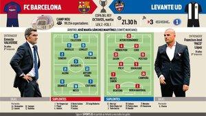 La previa del FC Barcelona - Levante UD de Copa del Rey (octavos de final, vuelta)