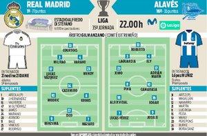 La previa del Real Madrid-Alavés