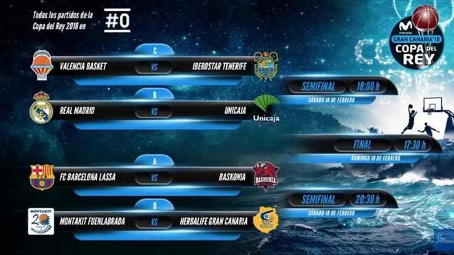 Sorteo Copa del Rey 2018 de baloncesto: los emparejamientos