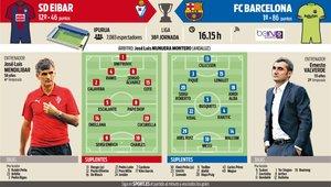 La previa del Eibar - FC Barcelona de este domingo en Ipurua (16.15 h)