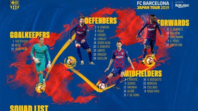 La Lista del Barça para la Rakuten Cup 2019