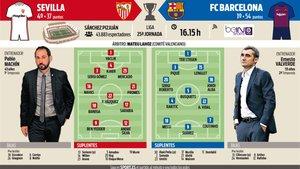 Sevilla y Barça se miden en uno de los duelos de la jornada