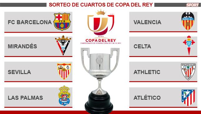 Sorteo Copa del Rey 2015/2016: El Barcelona conocerá su rival