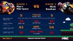 Márquez iguala los cinco títulos de Doohan en la clase reina