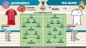 Previa Bayern - Madrid