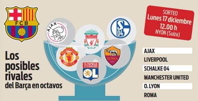 Liverpool to face Bayern Munich in Champions League last 16