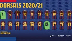 Estos son los dorsales de la plantilla del Barça del curso 2020-21