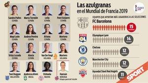 Las 15 azulgranas que disputarán el Mundial de Francia