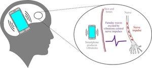 La manipulación sonora podría inocular pensamientos
