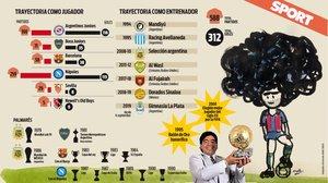 Maradona cumple 60 años