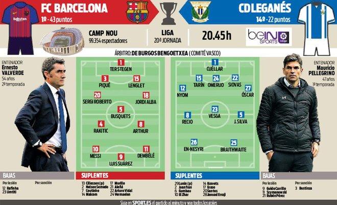 La previa del Barça-Leganés de LaLiga 2019/18