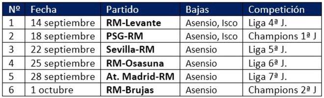 Real Madrid Calendario.El Calendario Atropella Al Real Madrid