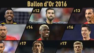El balón de Oro 2016 ya tiene clasificación final