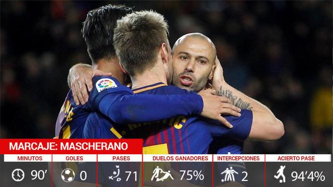 Mascherano jugó su último partido en el Camp Nou
