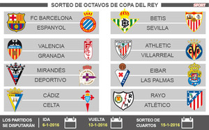 Calendario Copa.El Calendario De Los Partidos De Octavos De La Copa Del Rey 2015 16