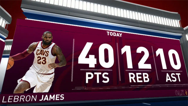 NBA VÍDEO | La gran noche de LeBron James