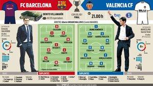 La previa del FC Barcelona - Valencia CF de este sábado en el Benito Villamarín de Sevilla