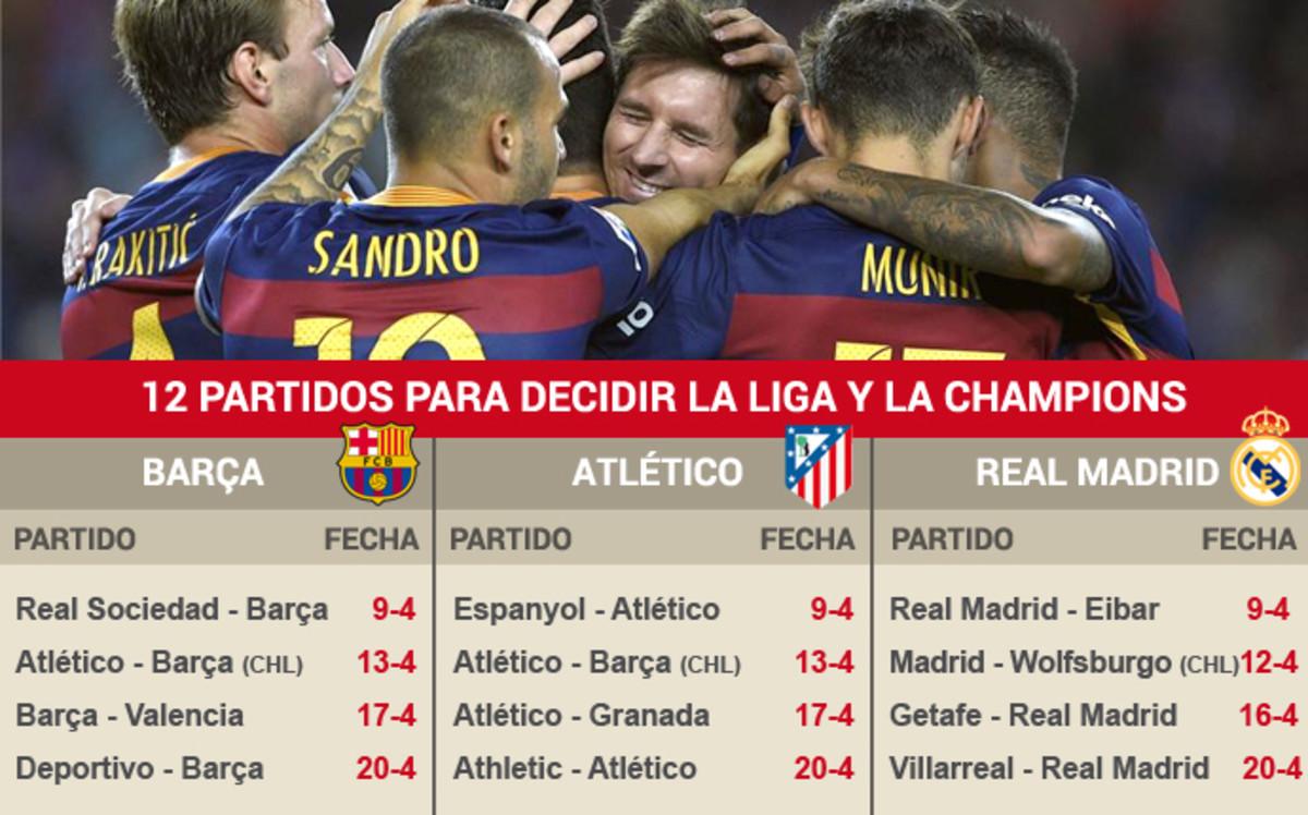 Calendario Del Barca.El Calendario Del Barcelona Once Dias Para Definir Liga Y Champions
