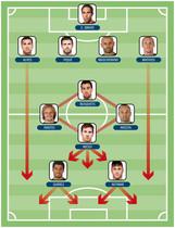Este es el once inicial con el que Luis Enrique asaltará el Bernabéu