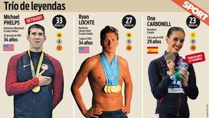 Phelps, Lochte y Carbonell, coleccionistas de medallas mundialistas