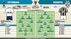 Previa Tottenham - Juventus