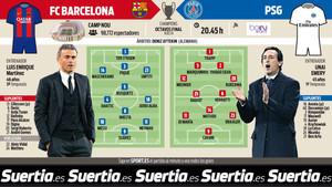 La previa del FC Barcelona - PSG