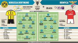 El Dortmund saldrá a por todas