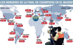 Los horarios de la final de la Champions Juventus - FC Barcelona