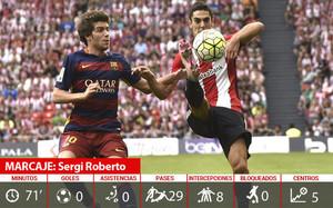 El marcaje a Sergi Roberto