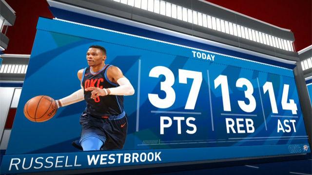 NBA VIDEO | El recital de Westbrook con los Thunder