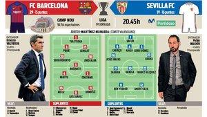 Posibles alineaciones del FC Barcelona - Sevilla de la jornada nueve de la Liga Santander