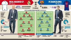 El primer clásico liguero se juega en el Bernabéu