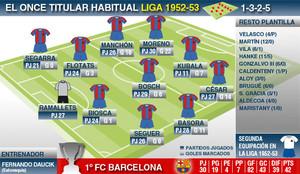 Liga1952-53