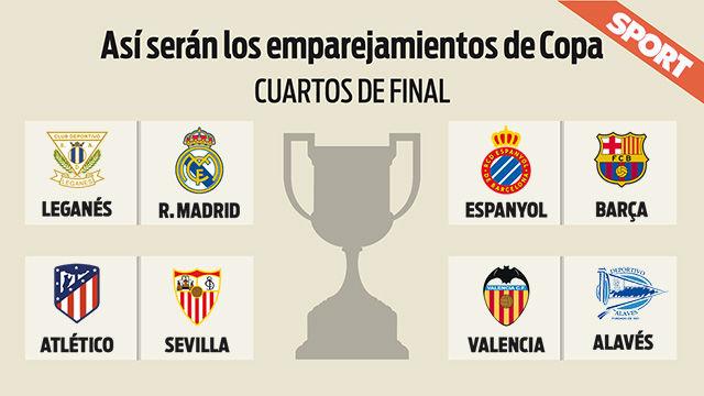 Sorteo Copa del Rey: Emparejamientos de Copa del Rey - Cuartos
