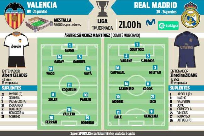 PREVIA VALENCIA - REAL MADRID
