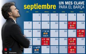 El calendario del Barça